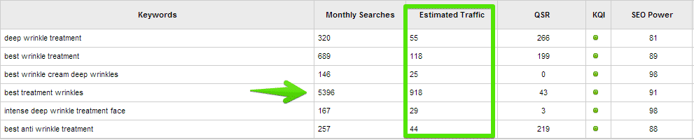 free seo keywords research tool image