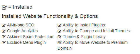 Website creation confirmation showing the features and plugins automatically installed
