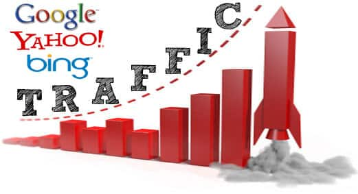 A graphic showing the increase in traffic form Google, Yahoo, and Bing.