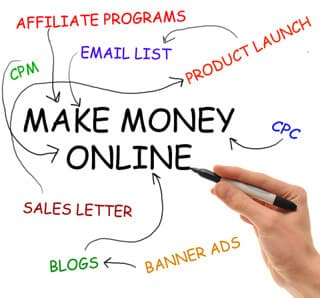 A graphic that shows all the factors that go in to making money in online marketing.