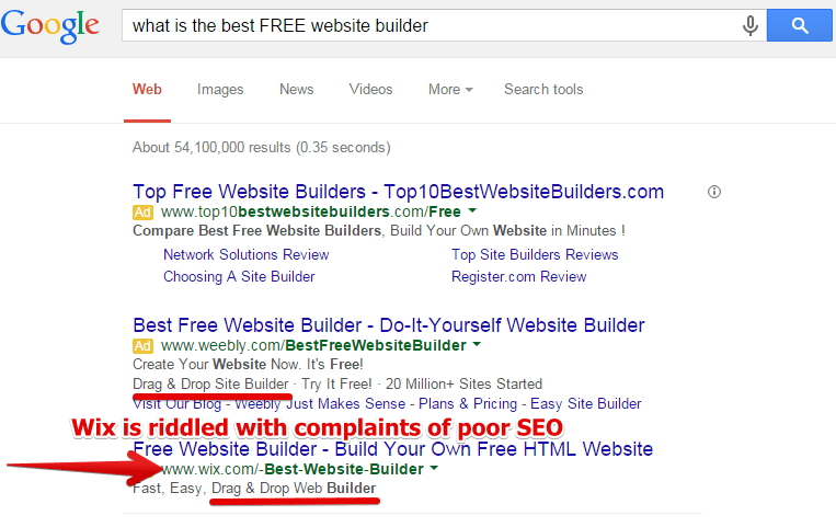 "A screenshot of Google search results for, ""What is the best free website builder?"""