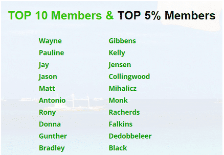 A screenshot showing the top earners from Crazy Cash Club with first names and no other details.