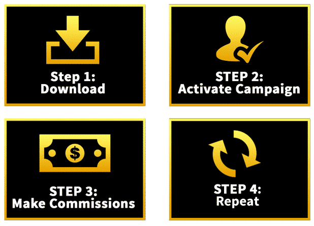 An image from Operation 10k showing the platform's 4 steps.