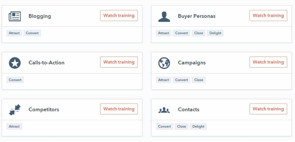 Image that shows the Hubspot Academy training modules.