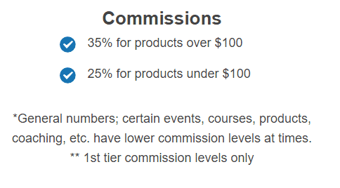 A screenshot of Proven Private Labe's affiliate commission structure.