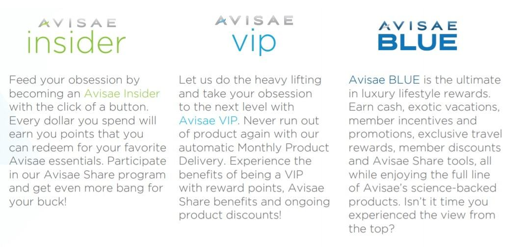 A picture showing Avisae ranks, Insider, VIP, and Blue