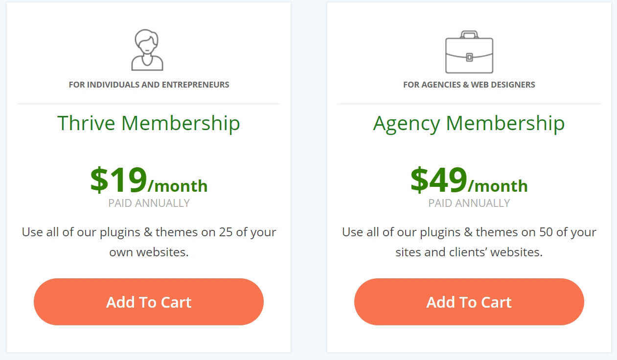 A picture showing the two Thrive Membership plans, Thrive Membership $19/month, and Agency $49/month