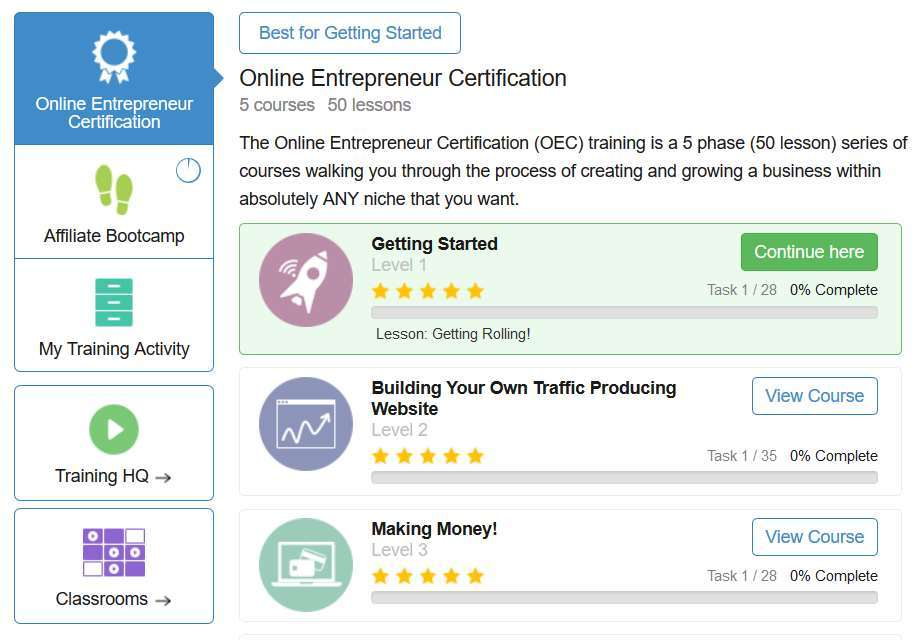 screenshot of wealthy affiliate's online training courses