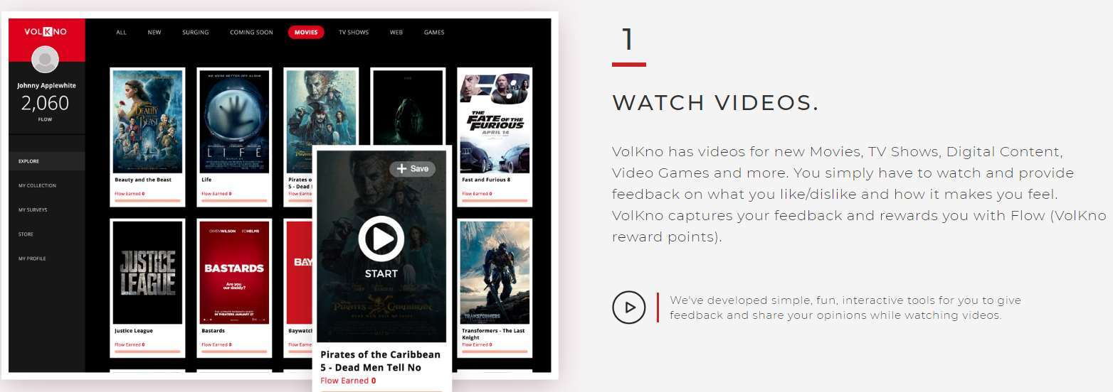 A screenshot from Volno's homepage describing how to watch videos.